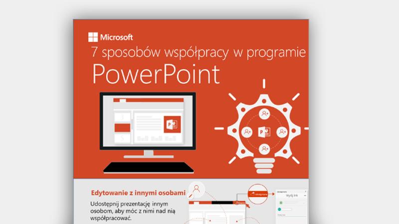 Infografika przedstawiająca 7 sposobów współpracy w programie PowerPoint