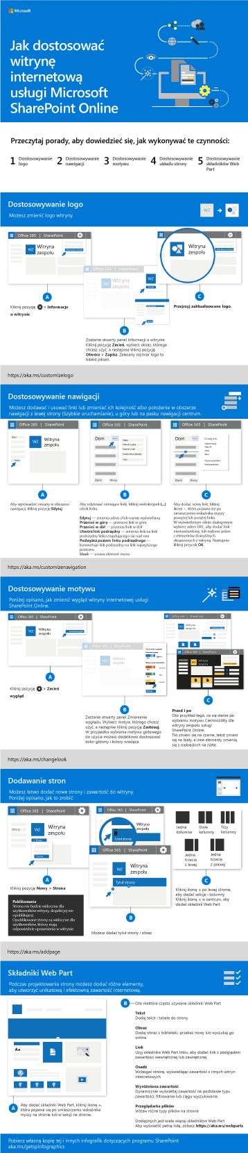 Dostosowywanie witryny programu SharePoint