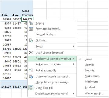 W przypadku pól wartości liczbowych w tabeli przestawnej domyślnie jest używana funkcja Suma