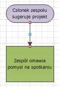 Schemat blokowy z punktami połączenia w kolorze czerwonym