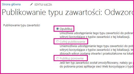 Strona publikowania Typy zawartości w witrynie centrum umożliwiająca publikowanie, cofanie publikowania lub ponowne publikowanie typu zawartości.