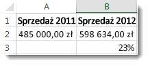 Wartość 485000zł w komórce A2, 598634zł w komórce B2 i wartość 23% w komórce B3, będąca różnicą procentową między dwoma liczbami