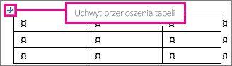 Tabela z wyświetlonym uchwytem przenoszenia tabeli.