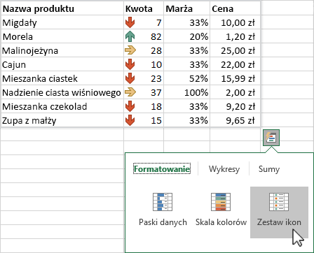 Wyróżnianie danych za pomocą funkcji Szybka analiza