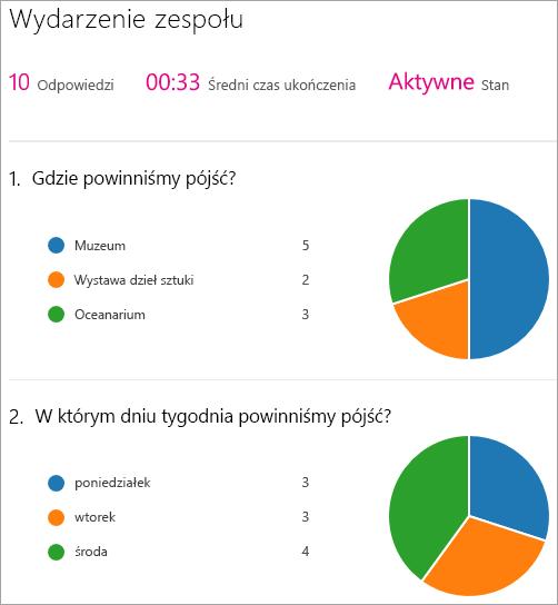 Wyświetlanie podsumowania wyników składnika Web Part programu Microsoft Forms.