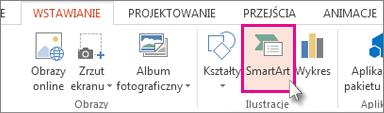 Kliknięcie przycisku SmartArt