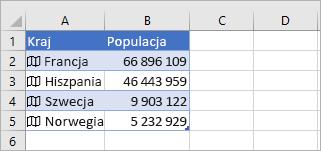 Nowo dodana kolumna, wartości pochodzące z połączonego rekordu
