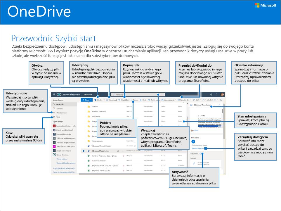 Przewodnik Szybki start dla usługi OneDrive