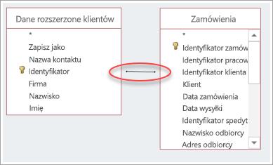 zrzut ekranu przedstawiający sprzężenie między dwiema tabelami