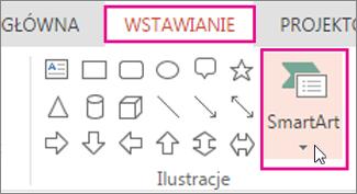 Wstawianie grafiki SmartArt