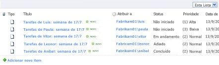 Modos de exibição de lista do SharePoint Designer