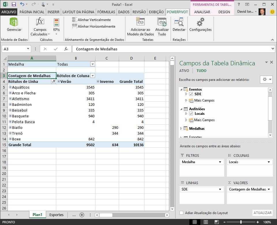 tabela dinâmica filtrada