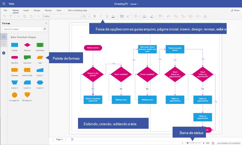 Visão geral de layout de página
