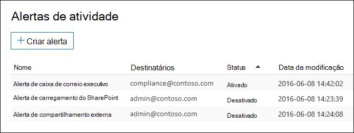 Uma lista dos alertas é exibida na página atividade alertas no Centro de conformidade de segurança