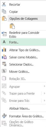 Captura de tela das opções disponíveis no menu de atalho após a seleção dos rótulos de eixo de categoria, incluindo realçada opção da fonte.