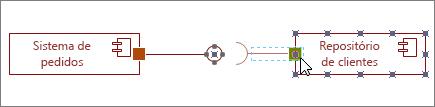Forma de Interface necessária colada à forma de componente
