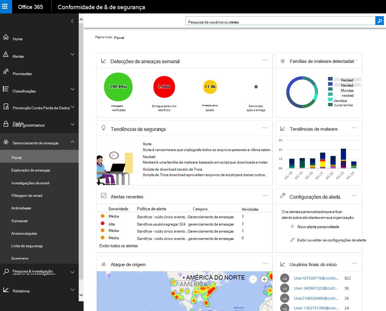 Captura de tela de gráficos e diagramas para resumo do painel de inteligência de ameaças de ameaças específica locatário do Office 365