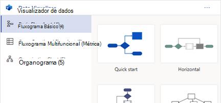Criar Diagramas Elegantes do Visio no Excel