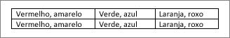 Exemplo de uma tabela convertida