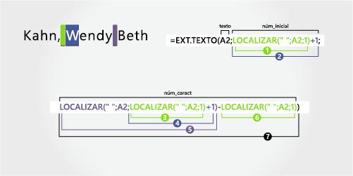 fórmula para extrair o sobrenome do exemplo 4: kahn, wendy beth