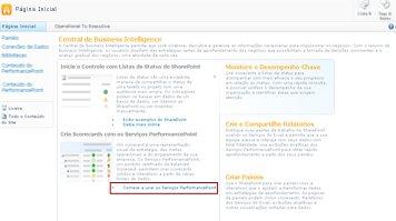 """Clicar em um link """"Começar a usar os Serviços PerformancePoint"""" para abrir o modelo de site do PerformancePoint"""