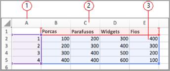 Campos de dados no Excel