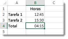 O tempo somado acima de 24 horas totaliza um resultado inesperado de 4:15