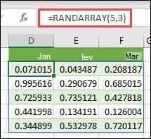 Função RANDARRAY no Excel. RANDARRAY (5, 3) retorna valores aleatórios entre 0 e 1 em uma matriz de 5 linhas de altura por 3 colunas de largura.
