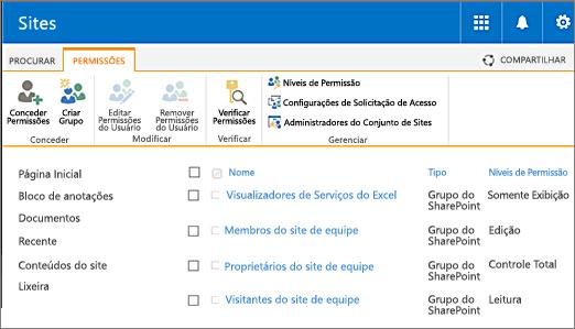Caixa de diálogo de permissões de site em Configurações de Site/Usuários e Permissões/Permissões de Site