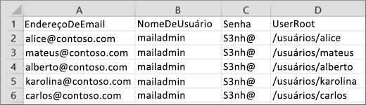 Um arquivo de migração de exemplo para Courier IMAP