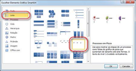 escolher um layout gráfico adequado