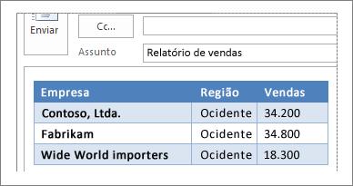 Exemplo de uma tabela em uma mensagem de email