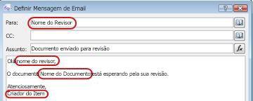 Mensagem de email realçando as áreas potenciais de inserção de pesquisas