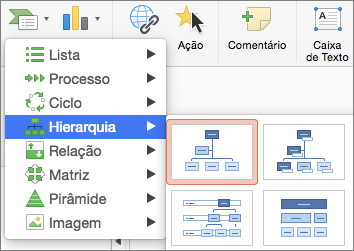 Hierarquia do Organograma