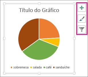 Gráfico de pizza com os botões Elementos de Gráfico, Estilos de Gráfico e Filtros de Gráfico
