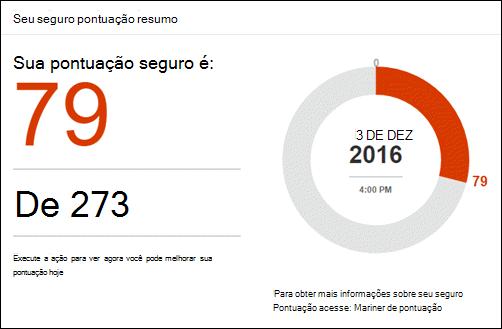 Resumo de pontuação seguro que aparece na Home page da ferramenta pontuação de seguro do Office 365