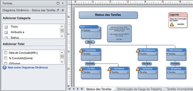 Um diagrama dinâmico do Visio criado a partir de uma lista de acompanhamento de questões do SharePoint
