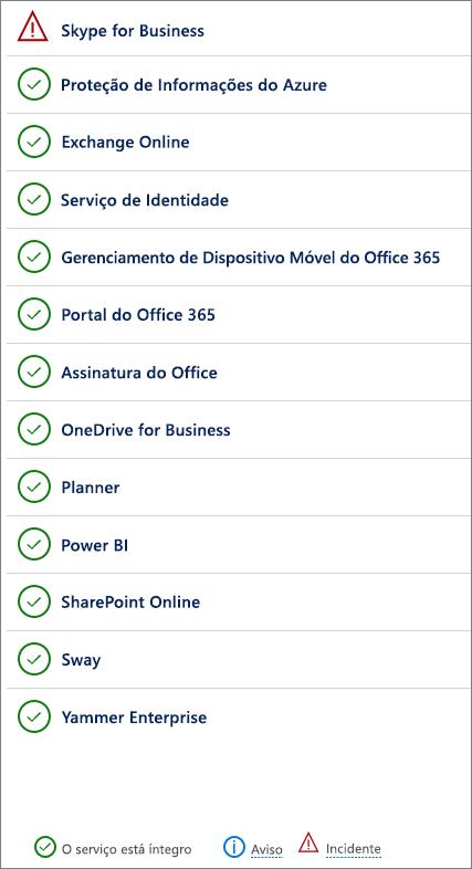 A página de integridade do serviço mostrando os serviços que têm incidentes e mensagens de aviso.