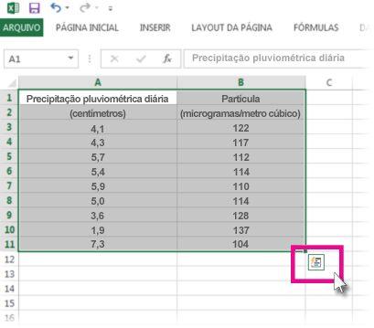 Dados selecionados com o botão Lentes de Análise Rápida visível