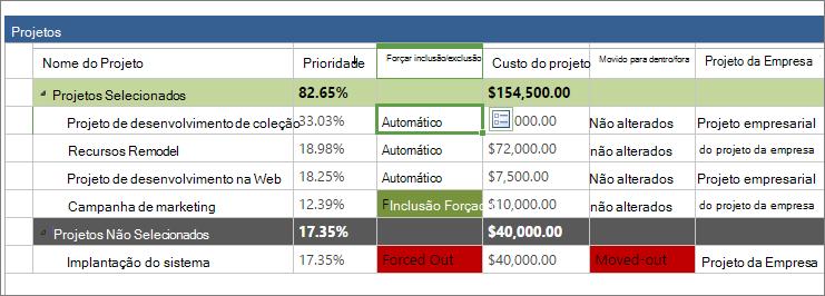 Você pode ver o status da seleção dos projetos na grade do projeto na página análise de restrição de custos.
