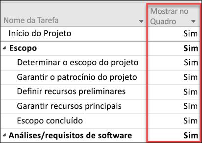 Mostrar configuração da placa para tarefas