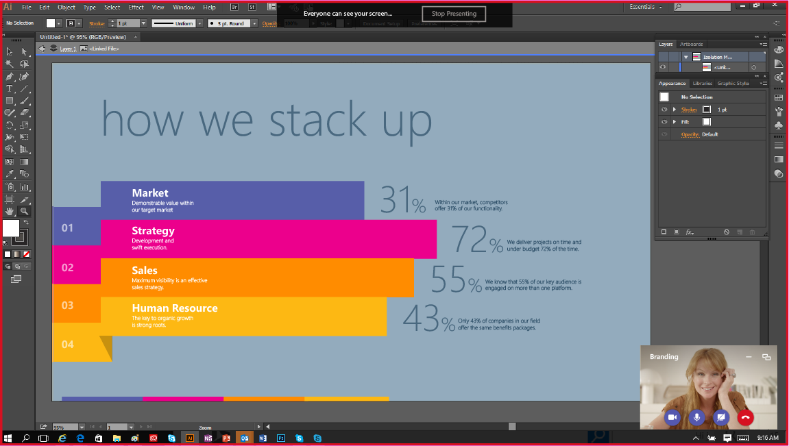 Esta captura de tela mostra uma tela compartilhada em uma reunião por vídeo.