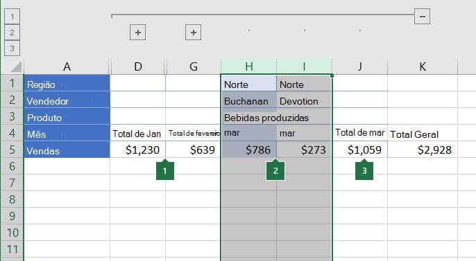 Dados agrupados em colunas