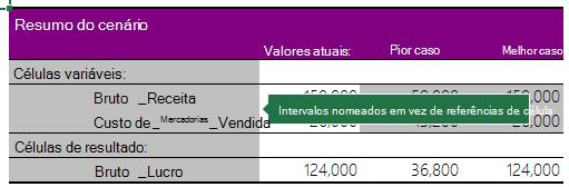 Cenário de resumo com intervalos nomeados