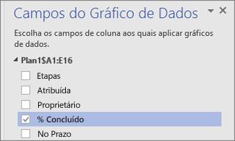 Painel Campos do Gráfico de Dados com o campo % Concluído marcado e selecionado