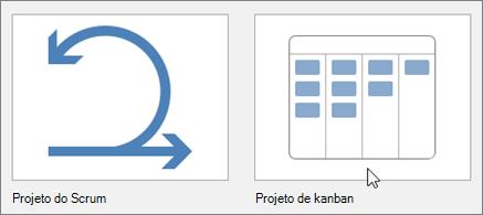 Captura de tela dos blocos que representa os modelos de projeto do Scrum e Kanban do projeto