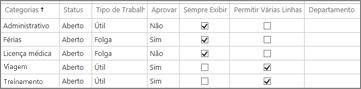 Categorias de período administrativo