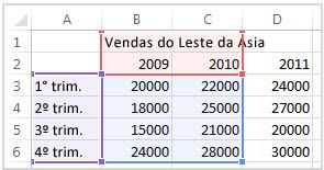 Dados de origem selecionados