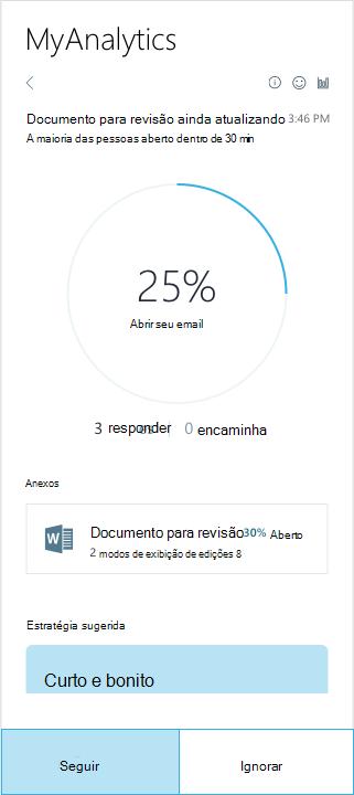 Captura de tela dos resultados de MyAnalytics