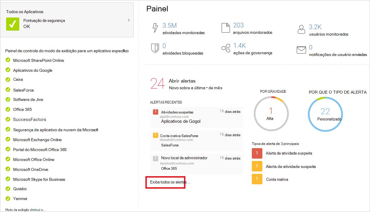 Painel do Cloud App Security
